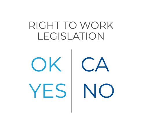 Right to Work Legislation OK Yes, CA No
